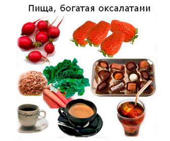 какие продукты надо исключить чтобы убрать живот