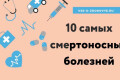 10 самых смертоносных болезней